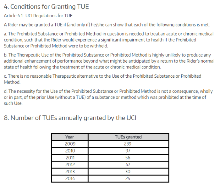 conditions for granting tue, tues annually granted - uci