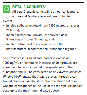 wada prohibited list beta2 agonists
